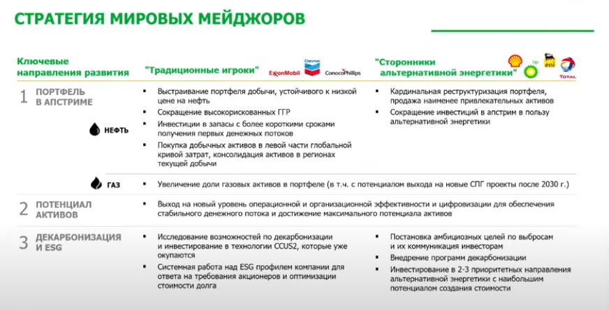 Третий энергетический переход обсудили на Примаковских чтениях 2021